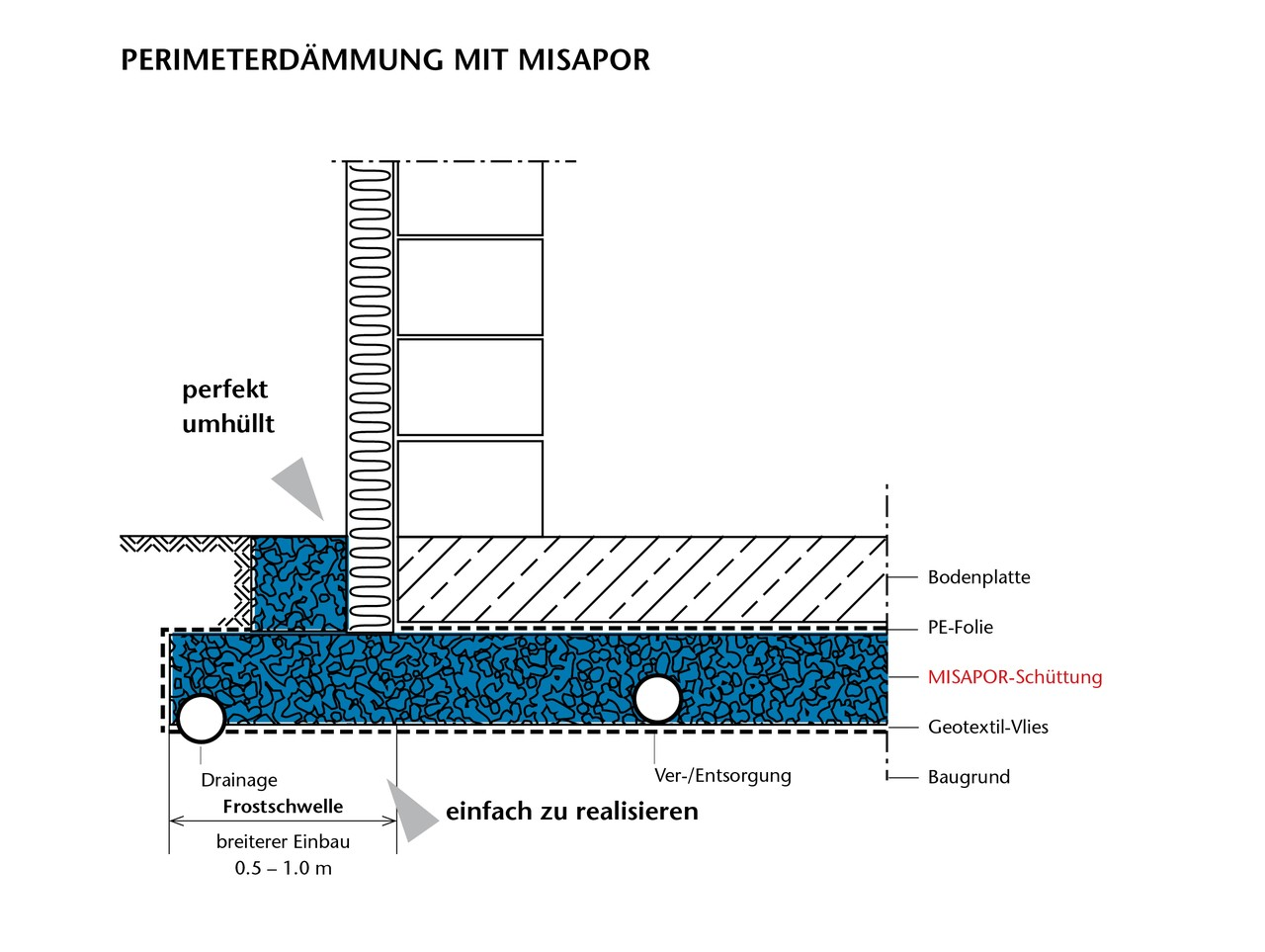 d mmbeton und leichtbeton als sichtbeton f r nachhaltiges bauen misapor. Black Bedroom Furniture Sets. Home Design Ideas