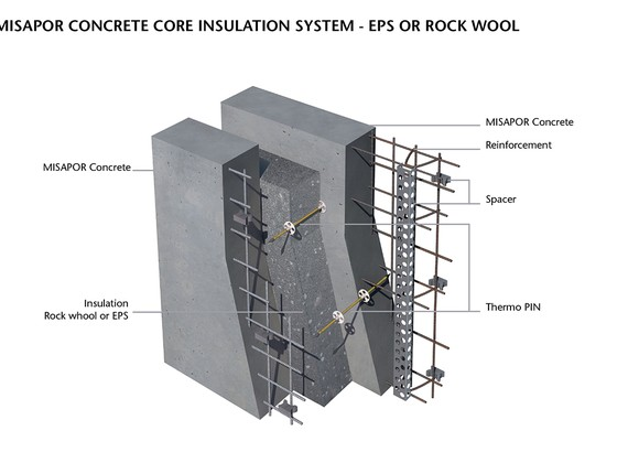 Thumbnail - MISAPOR Core Insulating System (CIS)